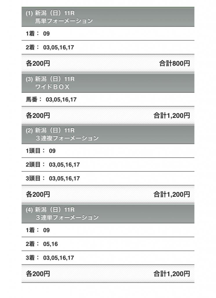 新潟記念2019買い目